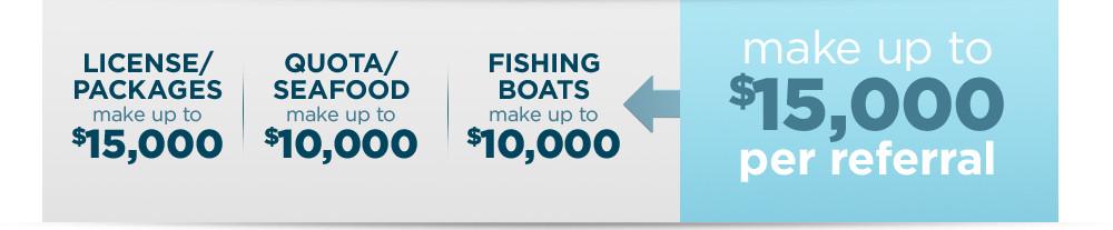Novi marine brokers fishing brokerage for Who sells fishing license near me
